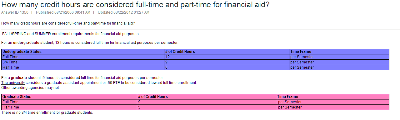 Half Time and Full Time Credits Guide
